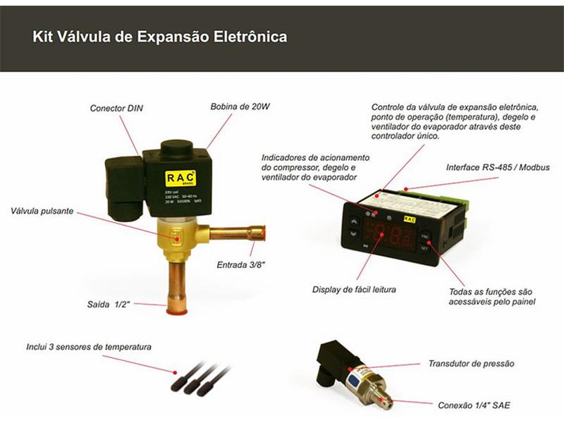 Lançamento RAC: Kit Válvula de Expansão Eletrônica